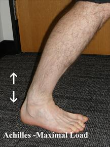 Injury Point at which Achilles Rupture